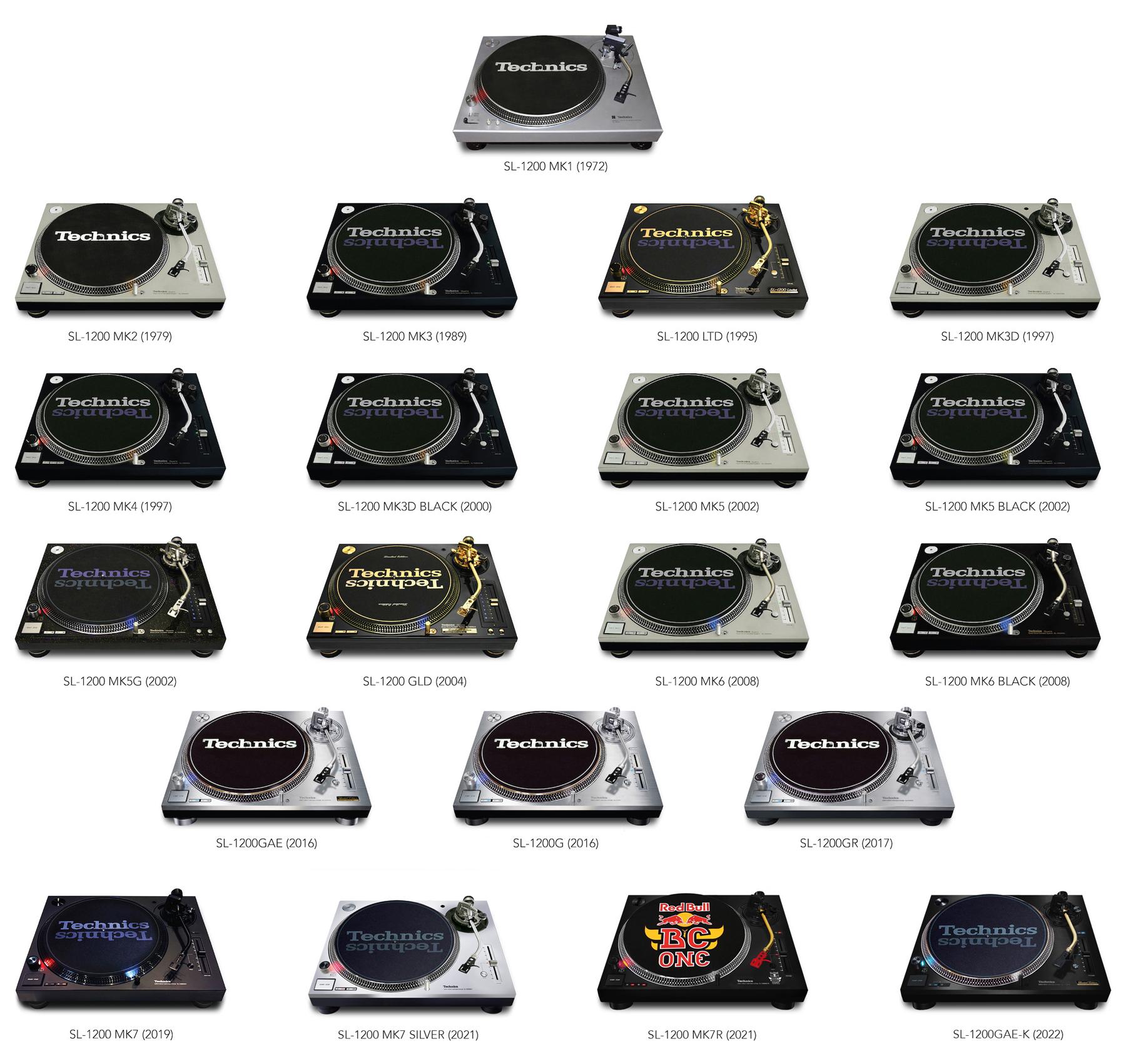 Technics SL-1200s Icons by Shing02 + DJ $hin